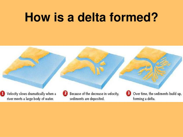 How is a delta formed?