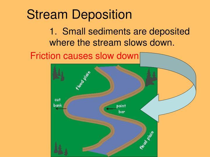 Stream Deposition