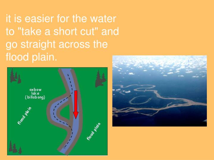 "it is easier for the water to ""take a short cut"" and go straight across the flood plain."