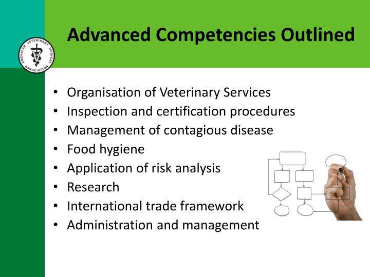 Advanced Competencies Outlined