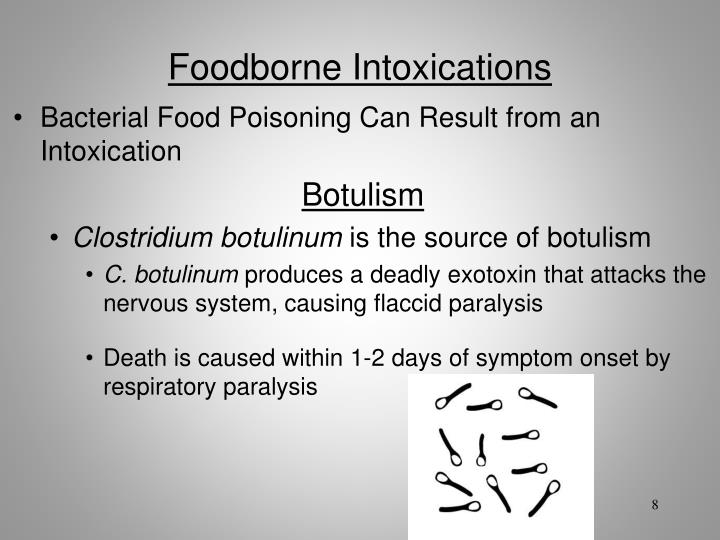 Foodborne Intoxications