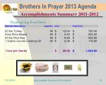 brothers in prayer 2013 agenda15