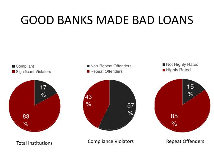 Good BAnks Made Bad lOans