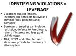 identifying violations leverage