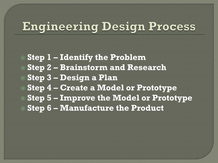 Wright Brothers Engineering Design Process
