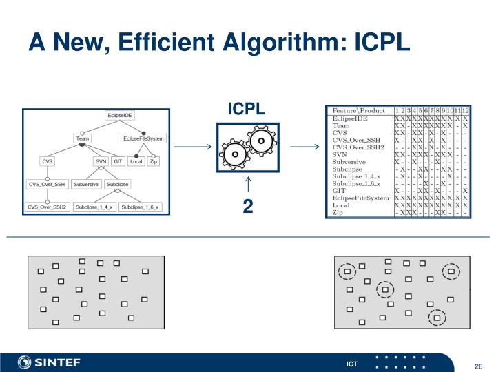 A New, Efficient Algorithm: ICPL