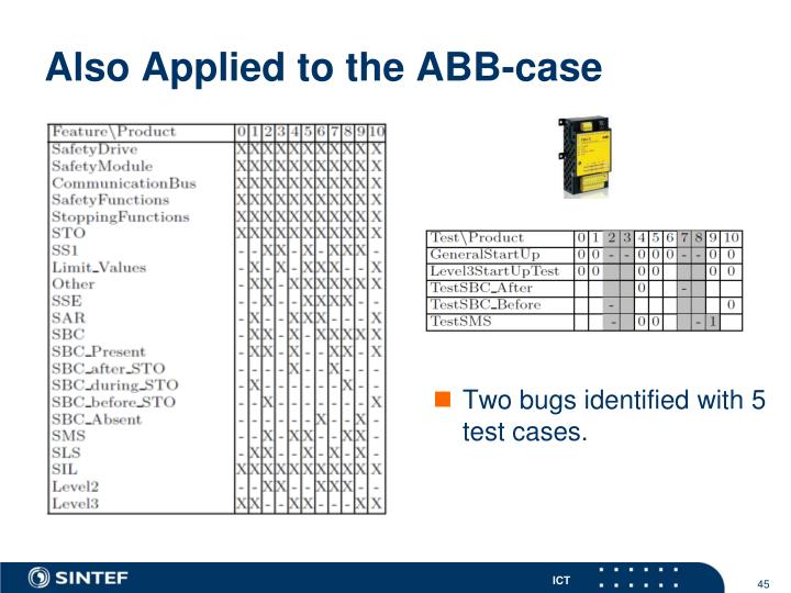 Two bugs identified with 5 test cases.