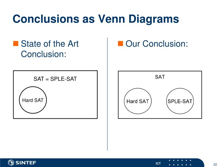 Conclusions as Venn Diagrams