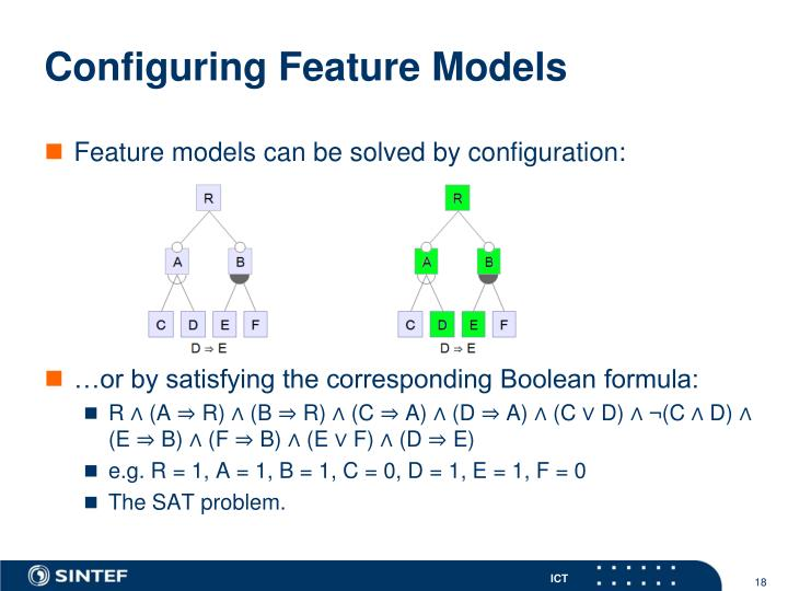 Configuring Feature Models