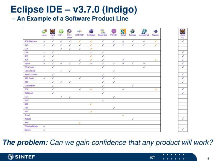 Eclipse IDE – v3.7.0 (Indigo)