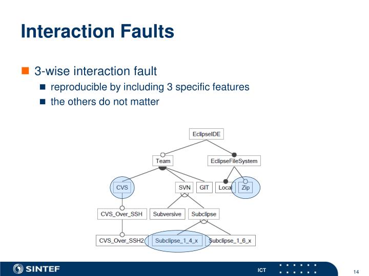 Interaction Faults