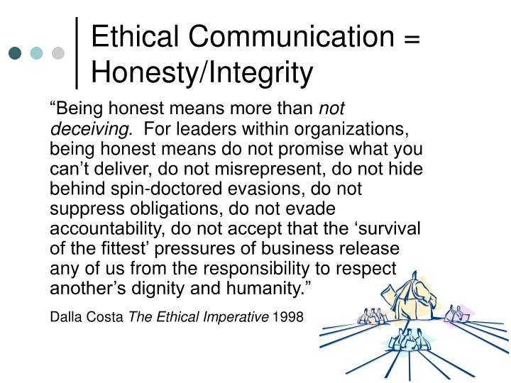 Ethical Communication = Honesty/Integrity