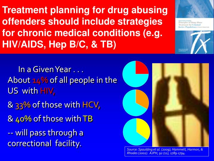 Treatment planning for drug abusing offenders should include strategies for chronic medical conditions (e.g. HIV/AIDS, Hep B/C, & TB)