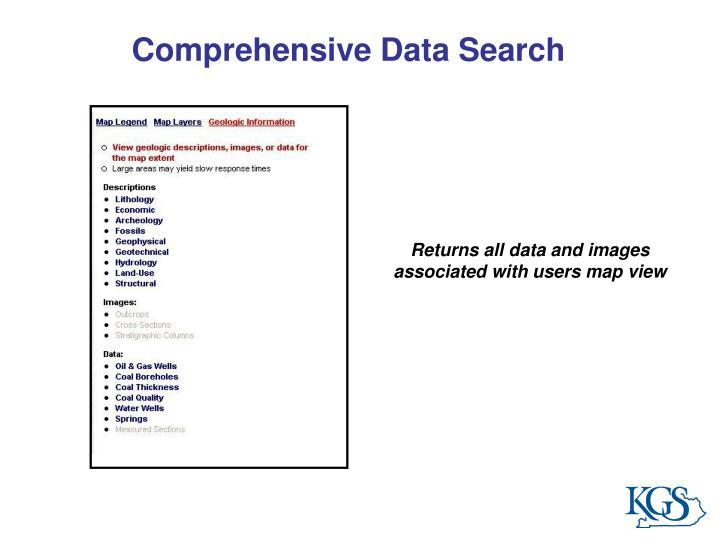 Comprehensive Data Search