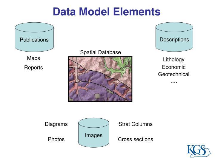 Data Model Elements