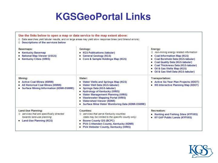 KGSGeoPortal Links