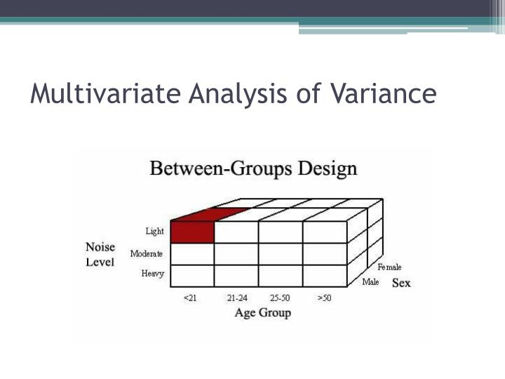 Multivariate Analysis of Variance