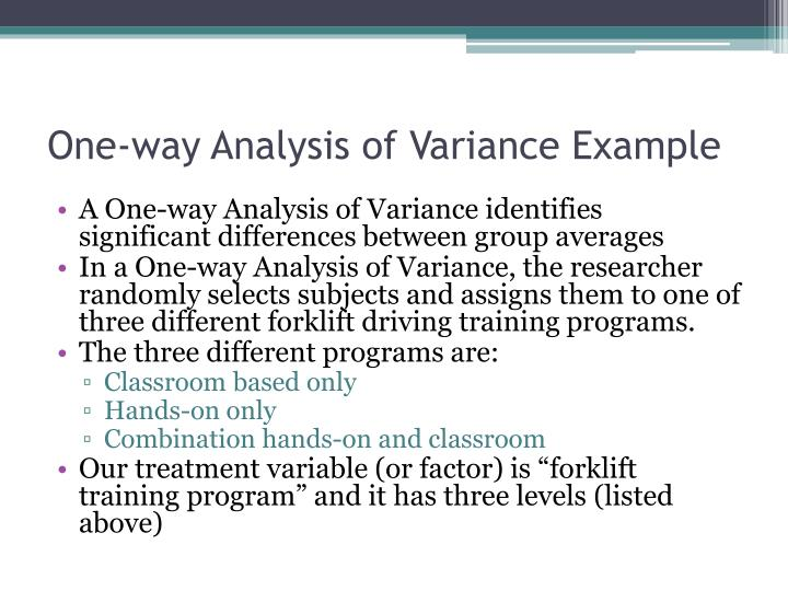 One-way Analysis of Variance Example