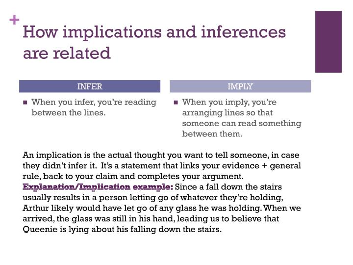 How implications and inferences are related