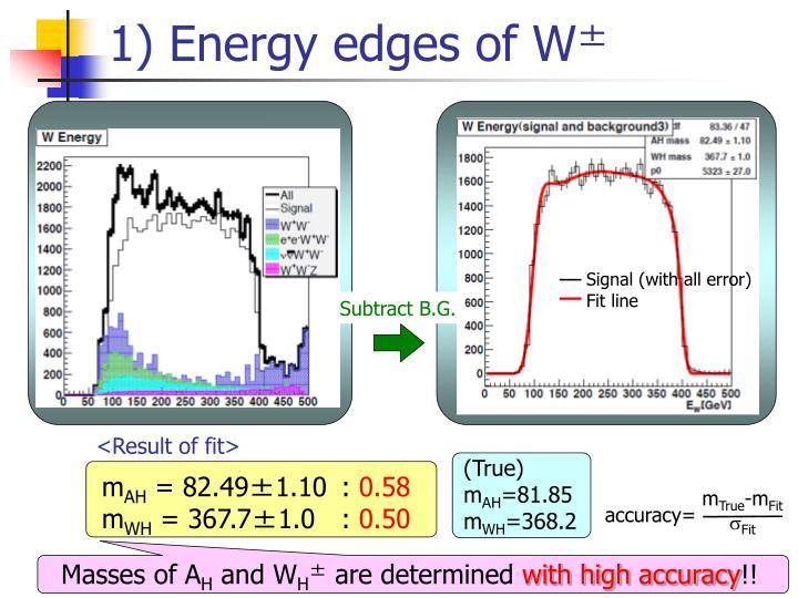 1) Energy edges of W