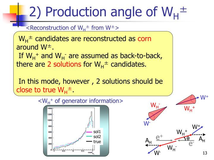 2) Production angle of W