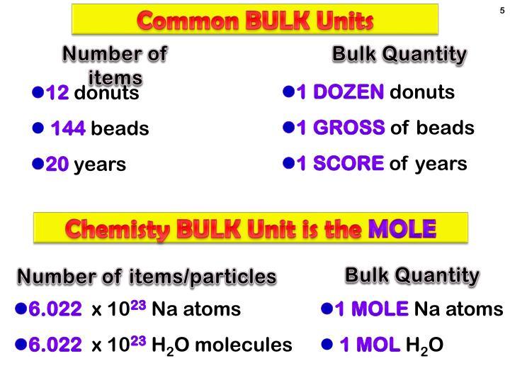 Common BULK Units