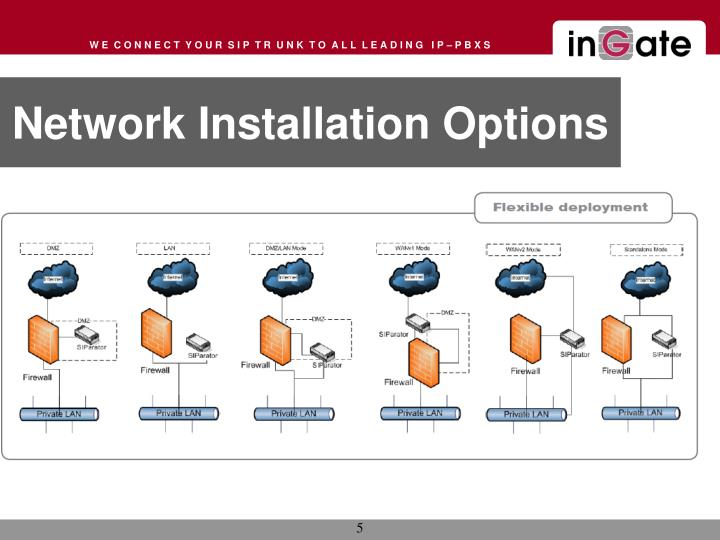 Network Installation Options