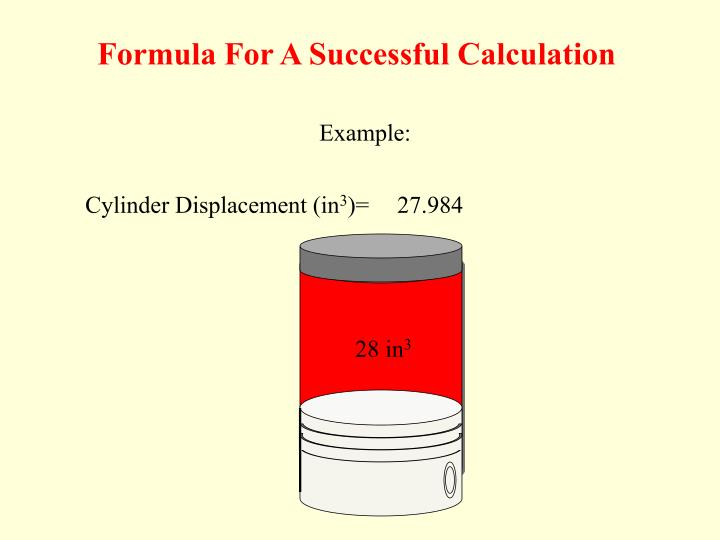 Formula For A Successful Calculation