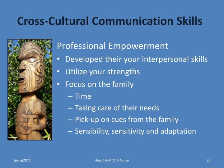 "identify the principles of cross cultural communication An essay on cross cultural communication communications essay  communication is the main part of any culture because nobody can  ""cross-cultural."