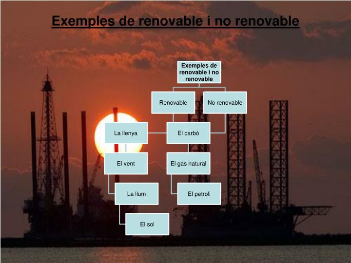 Exemples de renovable i no renovable