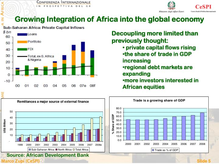 Growing Integration of Africa into the global economy