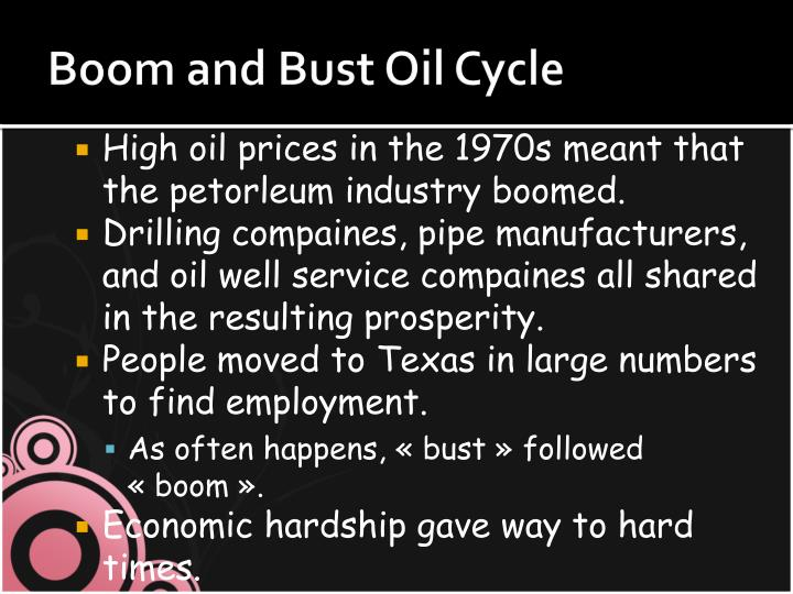 Boom and Bust Oil Cycle
