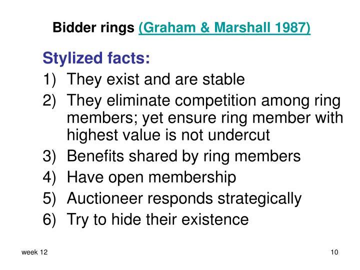 Bidder rings