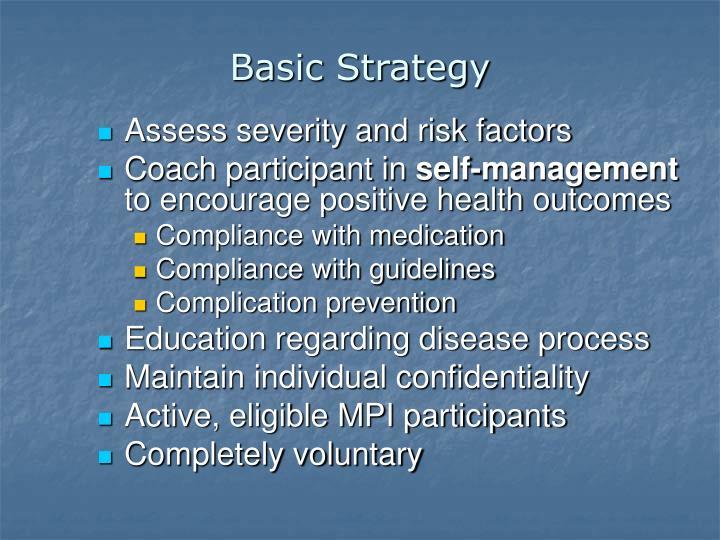 Basic Strategy