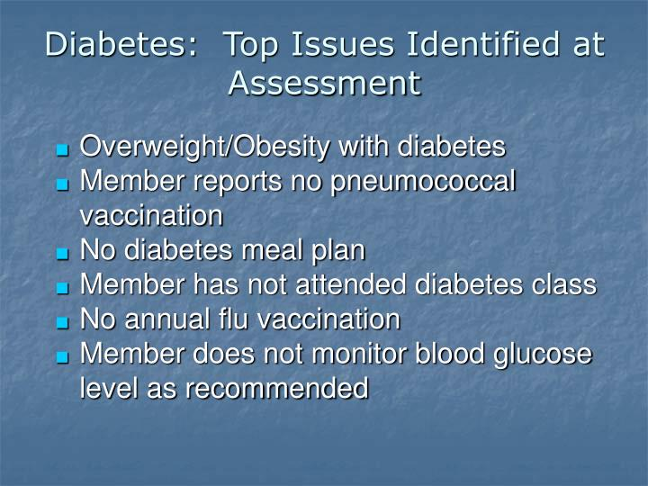 Diabetes:  Top Issues Identified at Assessment
