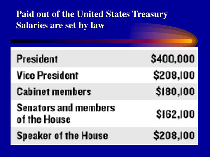 Paid out of the United States Treasury