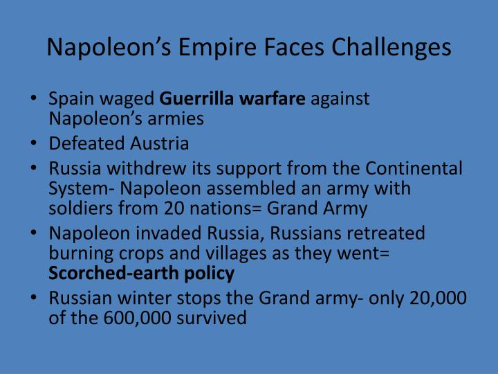 Napoleon's Empire Faces Challenges