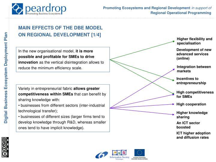 MAIN EFFECTS OF THE DBE MODEL ON REGIONAL DEVELOPMENT [1/4]