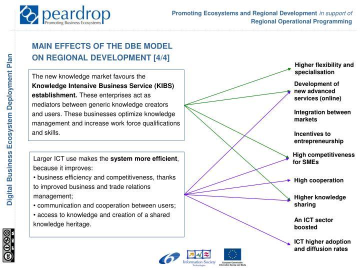 MAIN EFFECTS OF THE DBE MODEL ON REGIONAL DEVELOPMENT [4/4]