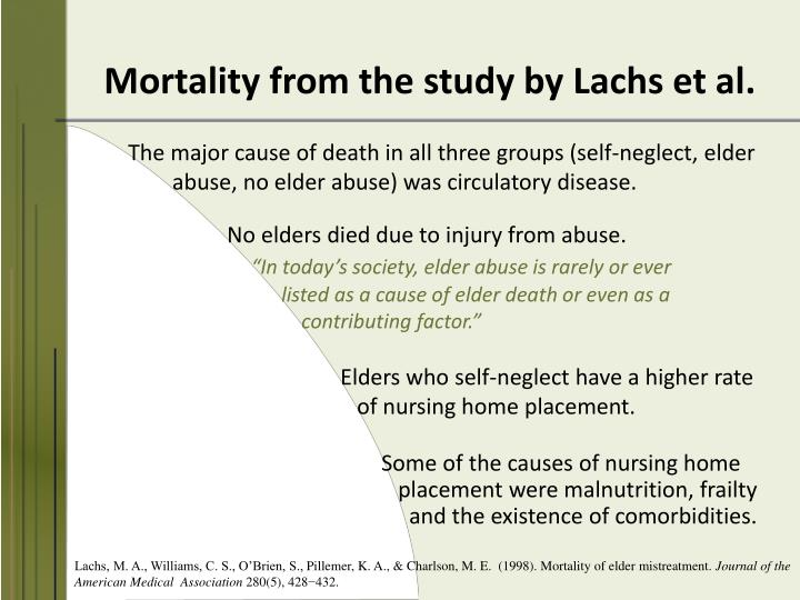 Mortality from the study by Lachs et al.