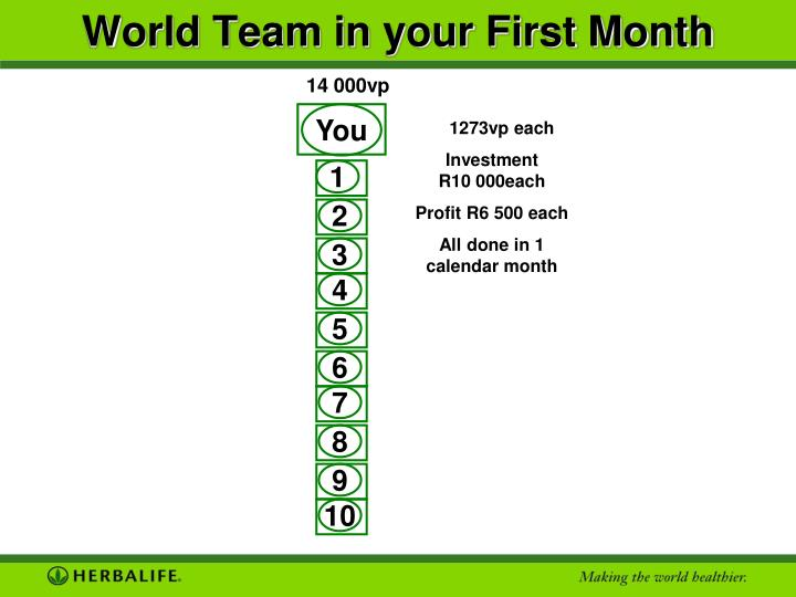 World Team in your First Month