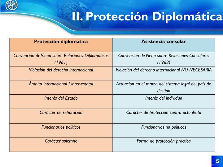 II. Protección Diplomática