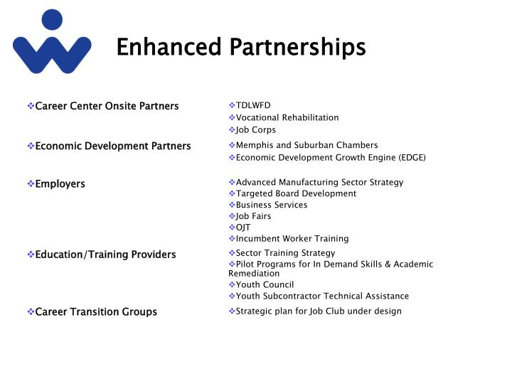 Enhanced Partnerships