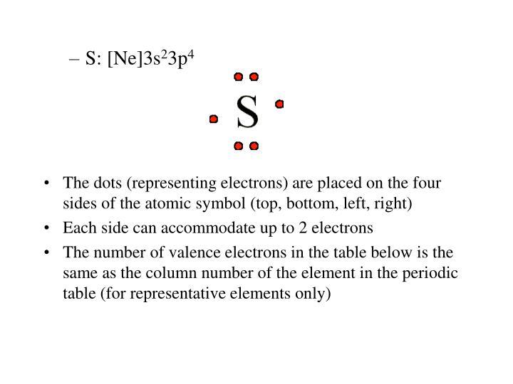 S: [Ne]3s