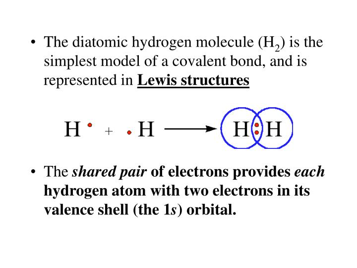 The diatomic hydrogen molecule (H