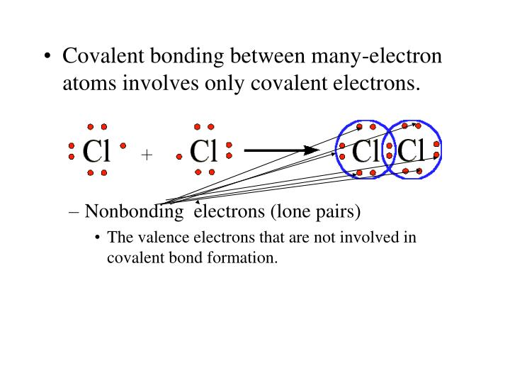 Covalent bonding between many-electron atoms involves only covalent electrons.