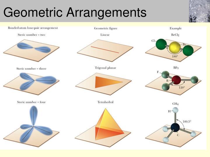 Geometric Arrangements