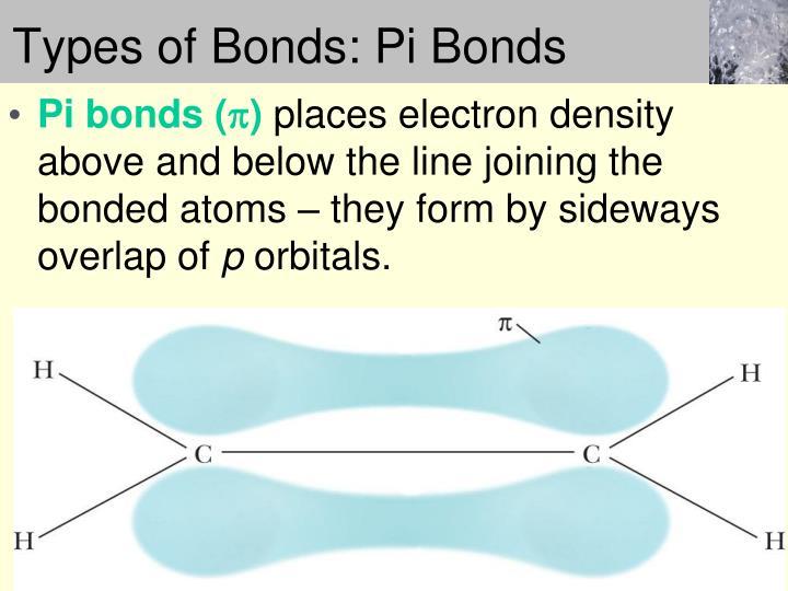 Types of Bonds: Pi Bonds