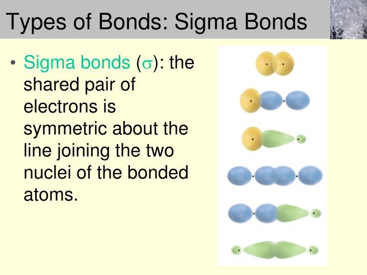 Types of Bonds: Sigma Bonds