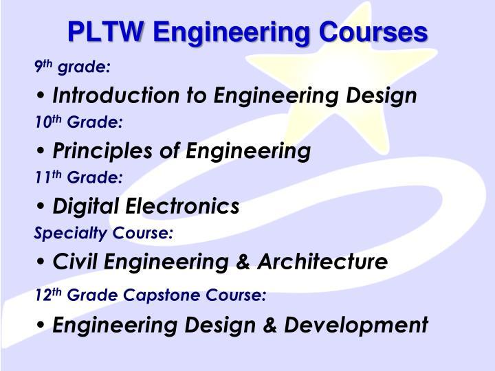 PLTW Engineering Courses